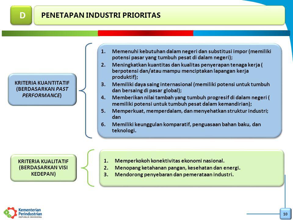 10 1.Memenuhi kebutuhan dalam negeri dan substitusi impor (memiliki potensi pasar yang tumbuh pesat di dalam negeri); 2.Meningkatkan kuantitas dan kua