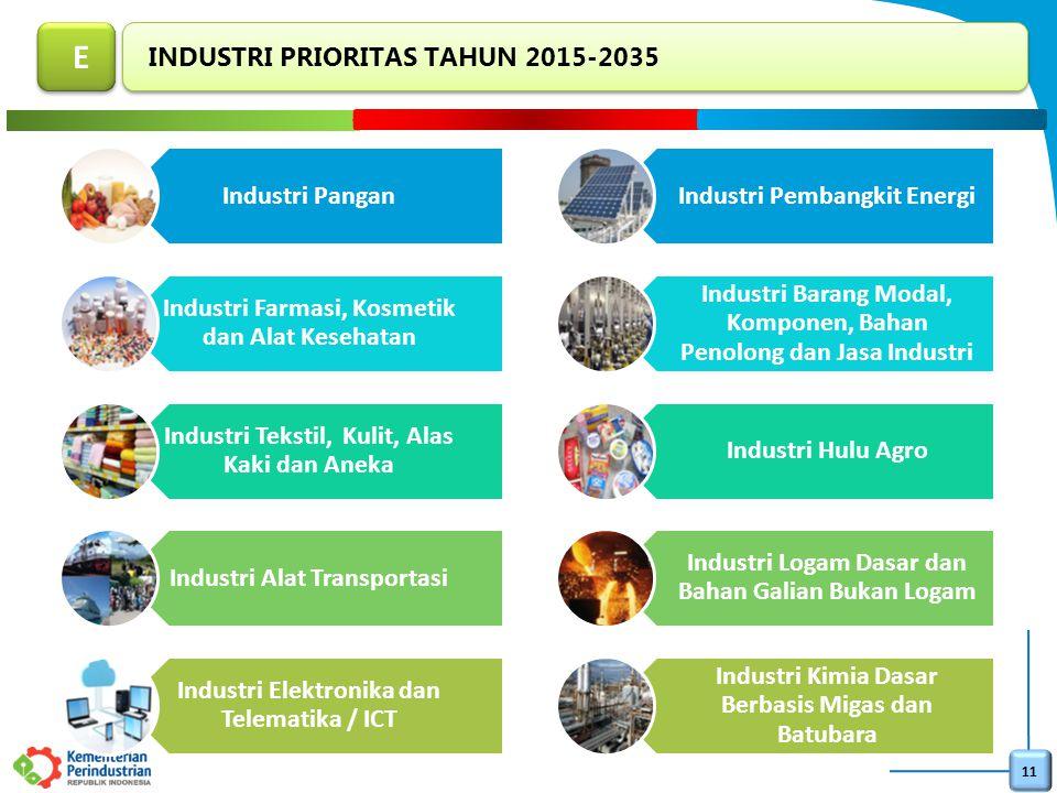 11 Industri Pangan Industri Farmasi, Kosmetik dan Alat Kesehatan Industri Tekstil, Kulit, Alas Kaki dan Aneka Industri Alat Transportasi Industri Elek