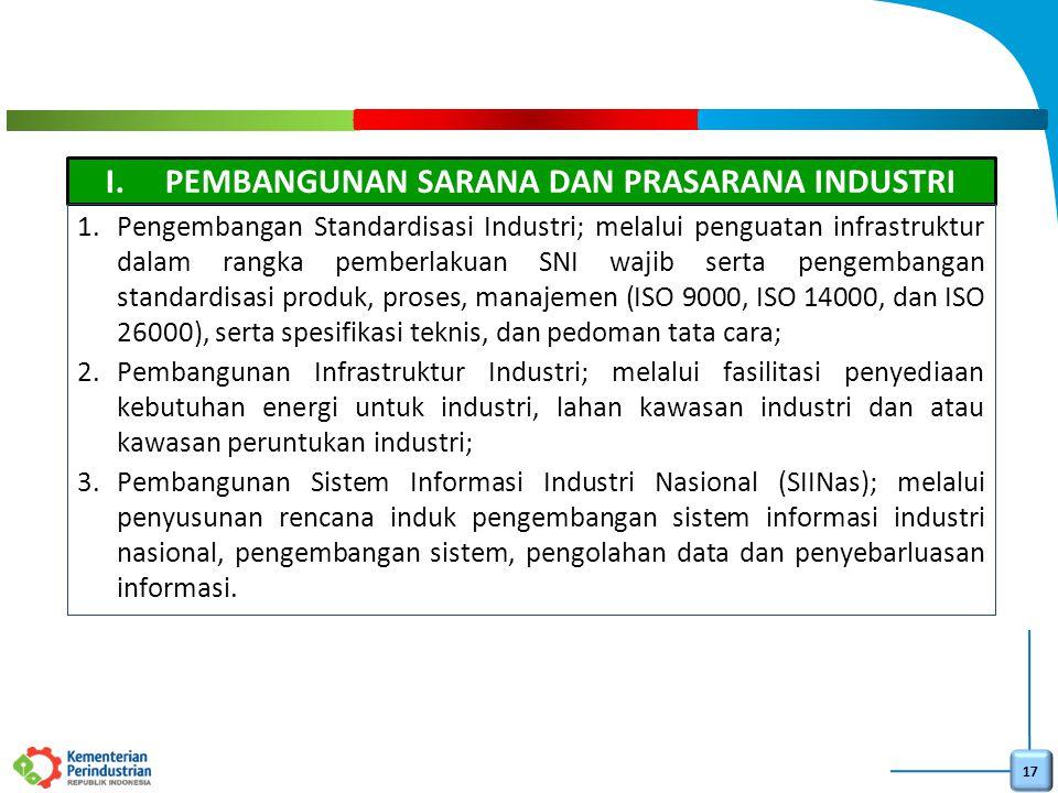 17 I.PEMBANGUNAN SARANA DAN PRASARANA INDUSTRI 1.Pengembangan Standardisasi Industri; melalui penguatan infrastruktur dalam rangka pemberlakuan SNI wa