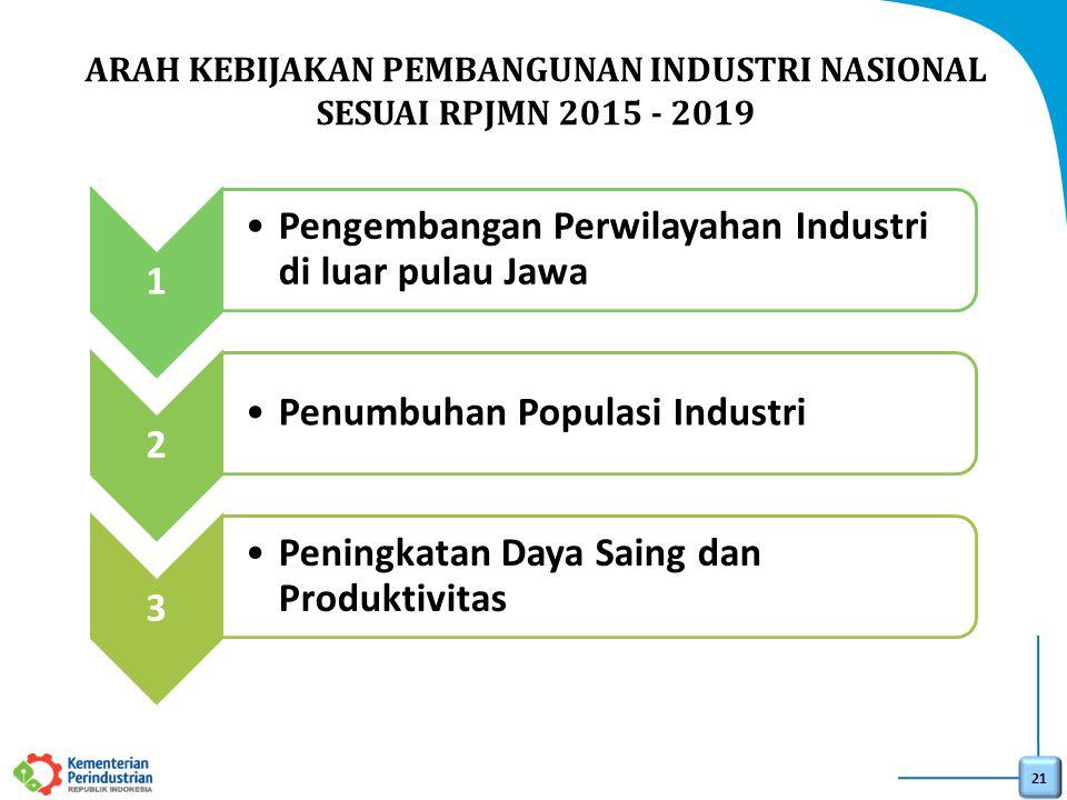 21 ARAH KEBIJAKAN PEMBANGUNAN INDUSTRI NASIONAL SESUAI RPJMN 2015 - 2019 1 Pengembangan Perwilayahan Industri di luar pulau Jawa 2 Penumbuhan Populasi