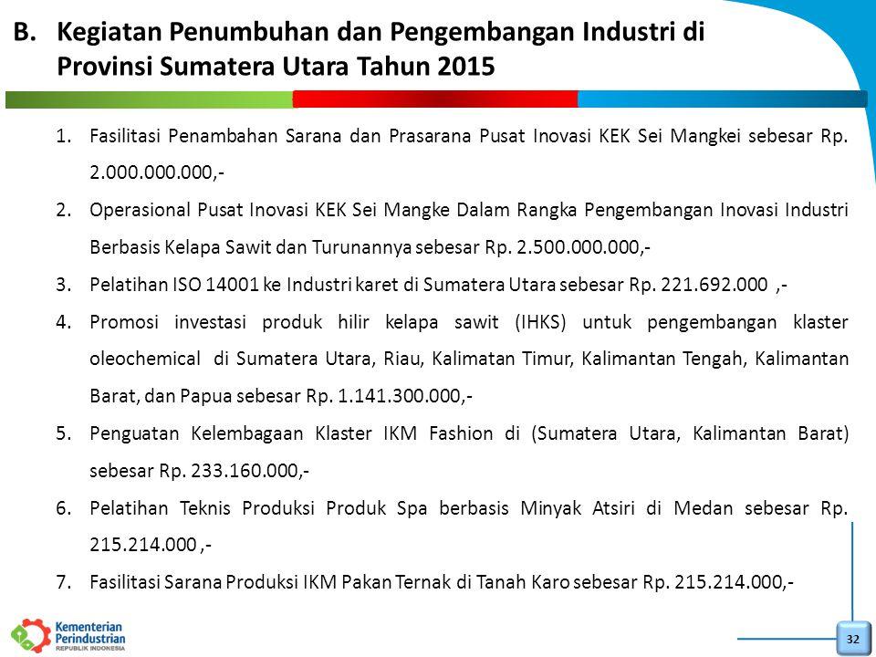 32 B.Kegiatan Penumbuhan dan Pengembangan Industri di Provinsi Sumatera Utara Tahun 2015 1.Fasilitasi Penambahan Sarana dan Prasarana Pusat Inovasi KE
