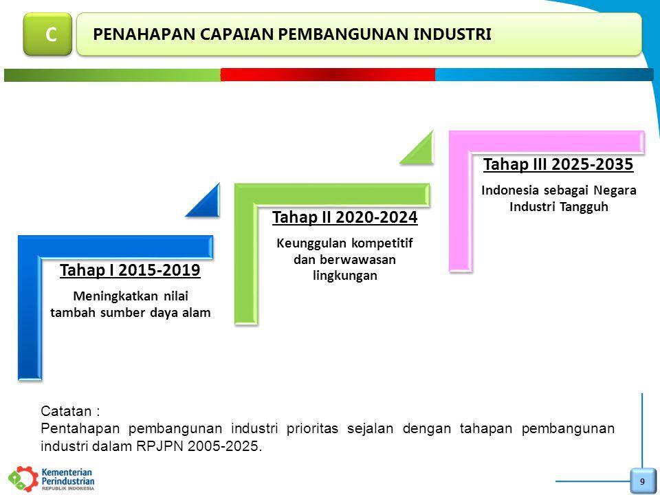9 Tahap I 2015-2019 Meningkatkan nilai tambah sumber daya alam Tahap II 2020-2024 Keunggulan kompetitif dan berwawasan lingkungan Tahap III 2025-2035