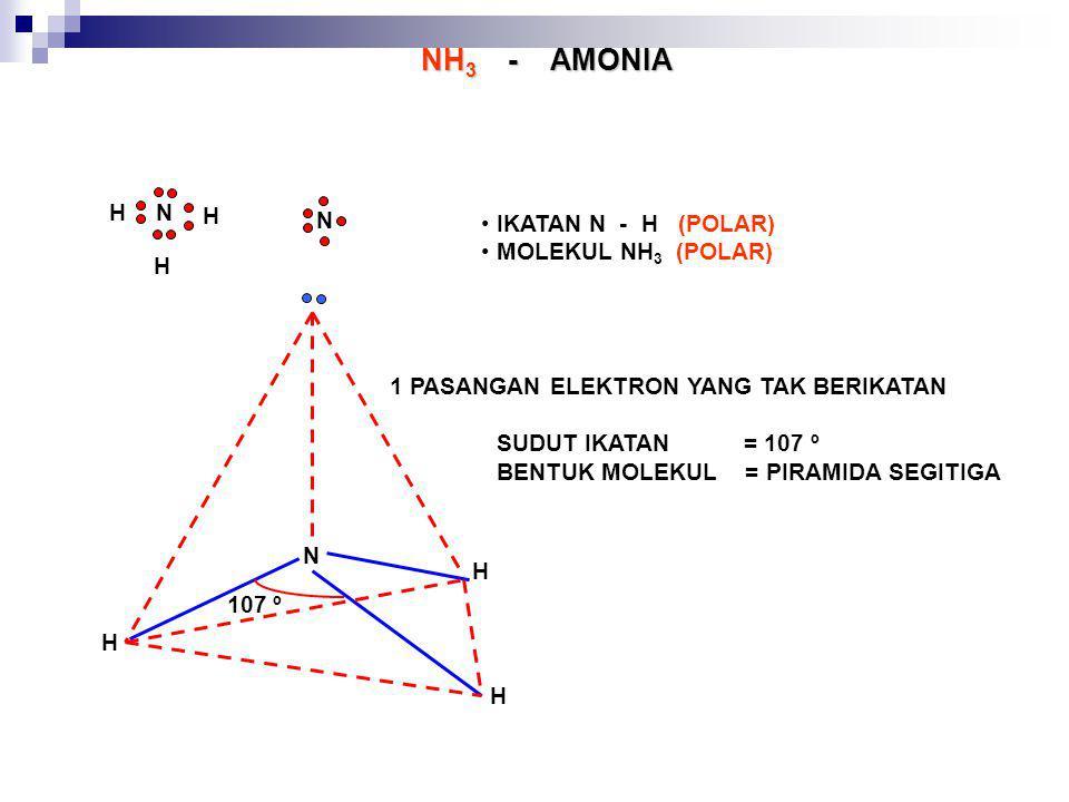 NH 3 - AMONIA N N H H H IKATAN N - H (POLAR) MOLEKUL NH 3 (POLAR) N H H H 107 º 1 PASANGAN ELEKTRON YANG TAK BERIKATAN SUDUT IKATAN = 107 º BENTUK MOL
