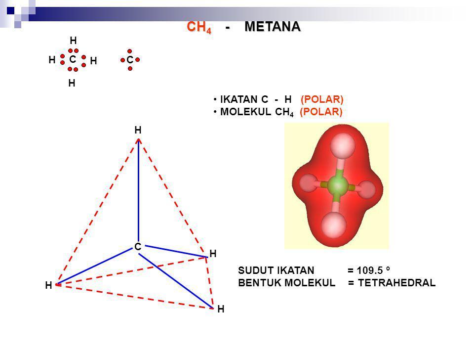 CH 4 - METANA C IKATAN C - H (POLAR) MOLEKUL CH 4 (POLAR) C H H H SUDUT IKATAN = 109.5 º BENTUK MOLEKUL = TETRAHEDRAL C H H H H H