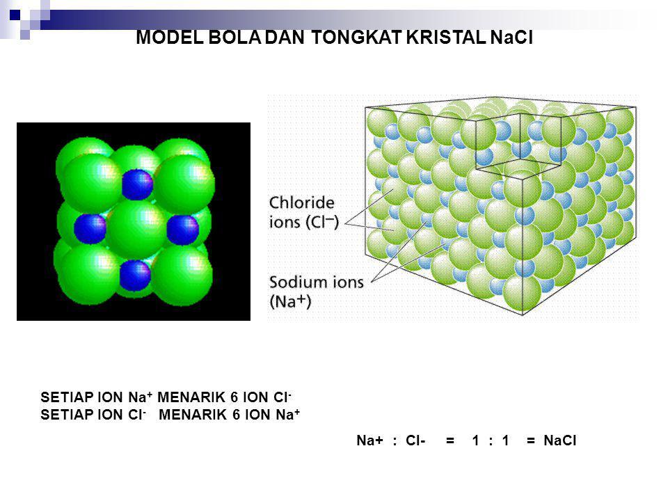 MODEL BOLA DAN TONGKAT KRISTAL NaCl SETIAP ION Na + MENARIK 6 ION Cl - SETIAP ION Cl - MENARIK 6 ION Na + Na+ : Cl- = 1 : 1 = NaCl