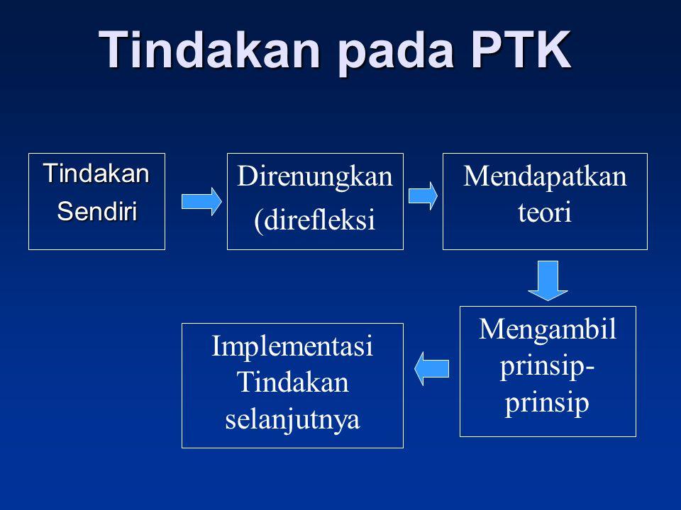 Tindakan pada PTK TindakanSendiri Direnungkan (direfleksi Mendapatkan teori Mengambil prinsip- prinsip Implementasi Tindakan selanjutnya
