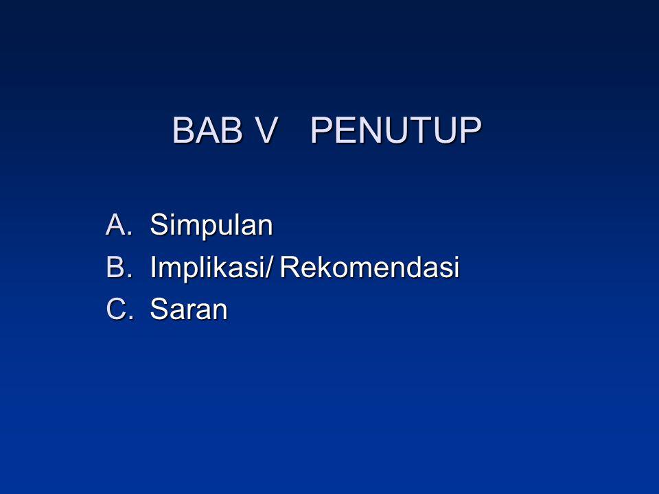 BAB V PENUTUP A.Simpulan B.Implikasi/ Rekomendasi C.Saran