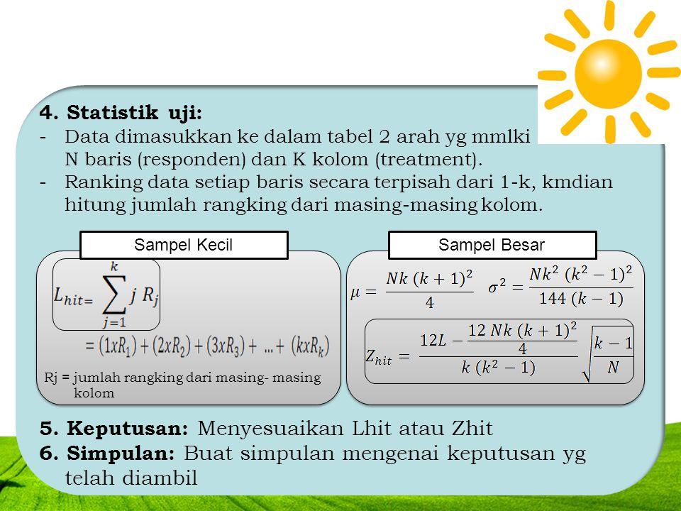 4. Statistik uji: -Data dimasukkan ke dalam tabel 2 arah yg mmlki N baris (responden) dan K kolom (treatment). -Ranking data setiap baris secara terpi
