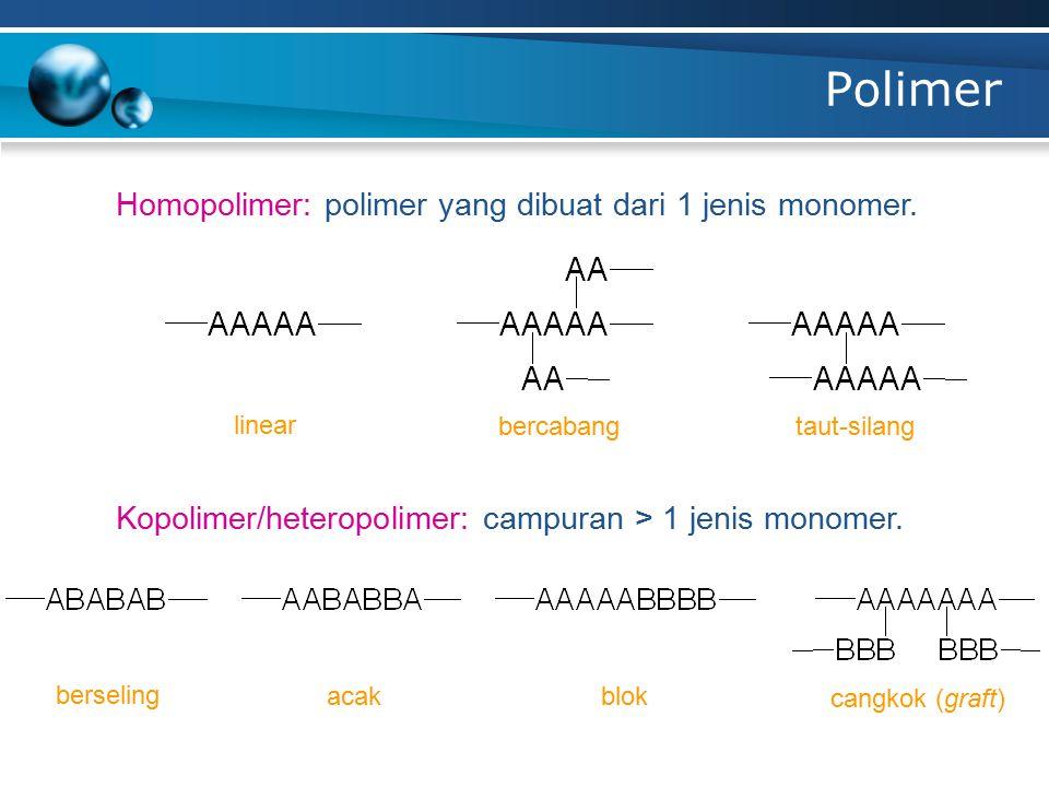 Polimer Latin: Poli = Banyak Meros = Bagian Molekul kecil Molekul raksasa Monomer (monos = satu) Polimer Contoh Kantong plastik Piringan hitam paralon Panci anti lengket Politetra Fluoro Etilena (TEFLON) Polivinil Klorida (PVC) Polietilena