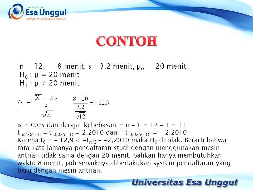 n = 12, = 8 menit, s =3,2 menit, µ o = 20 menit H 0 : μ = 20 menit H 1 : μ ≠ 20 menit α = 0,05 dan derajat kebebasan = n – 1 = 12 – 1 = 11 t α/2(n -1) = t 0,025(11) = 2,2010 dan - t 0,025(11) = - 2,2010 Karena t 0 = - 12,9 < -t α/2 - -2,2010 maka H 0 ditolak.
