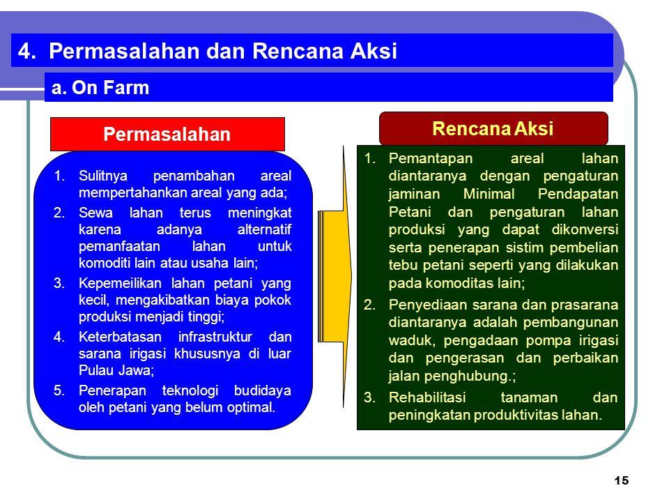 15 3.Permasalahan dan Strategi 4.