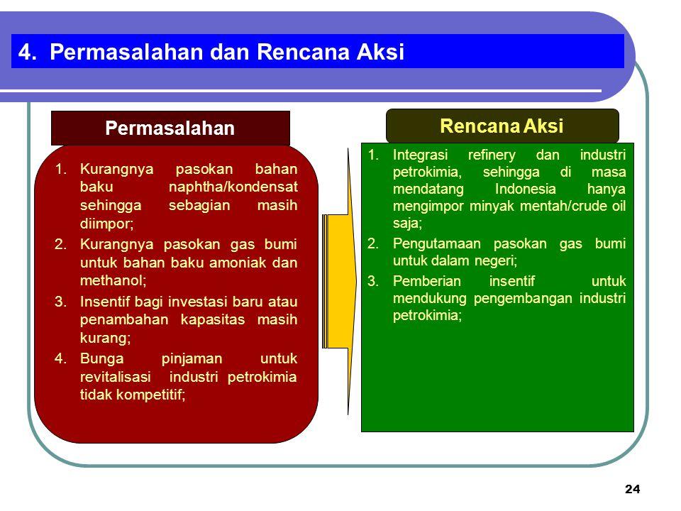 24 3.Permasalahan dan Strategi 4.