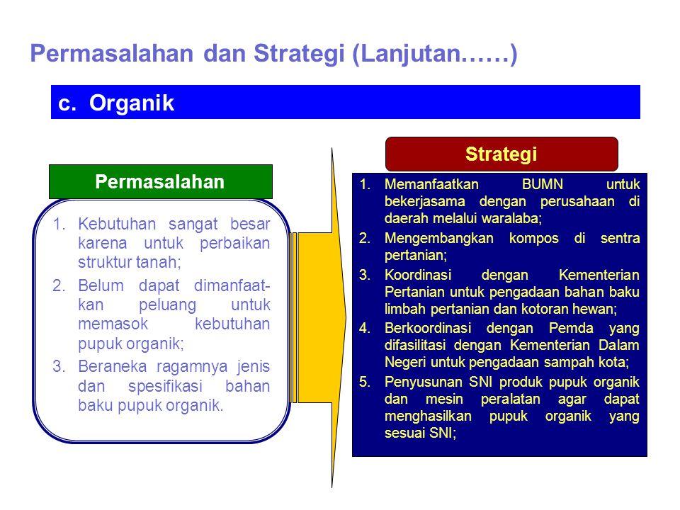 Permasalahan dan Strategi (Lanjutan……) c.