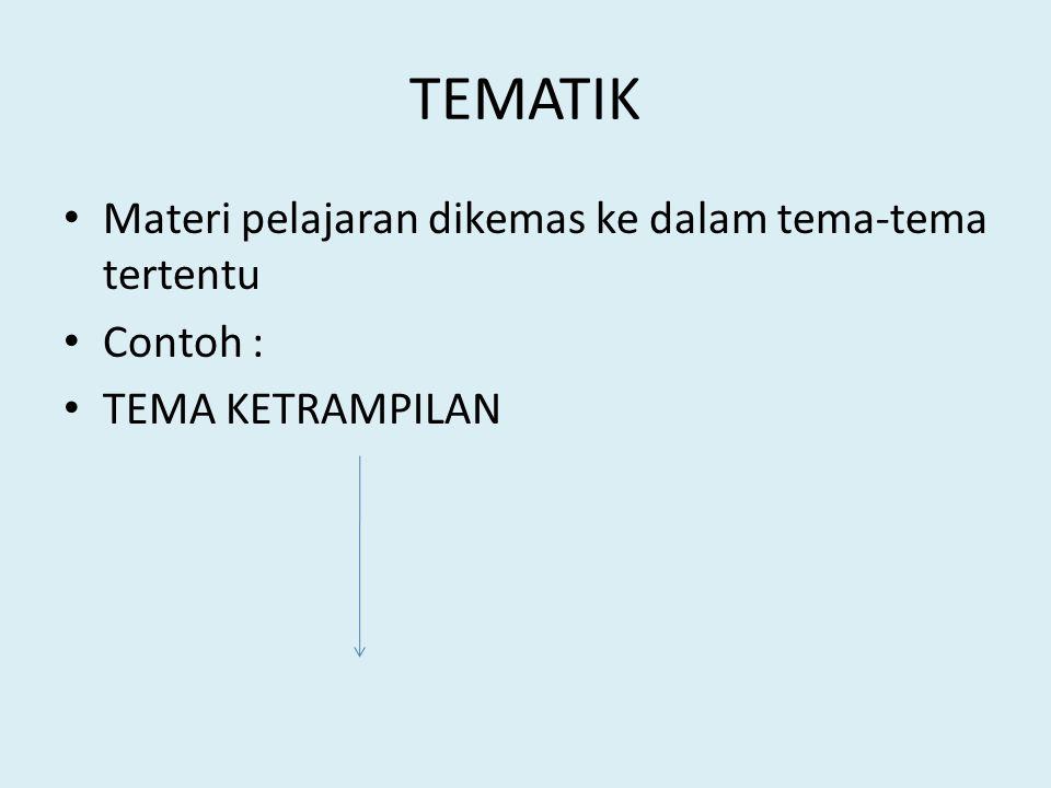Membua t Telur Bahasa Indonesia Membaca dan menulis Cara membuat telur asin :.