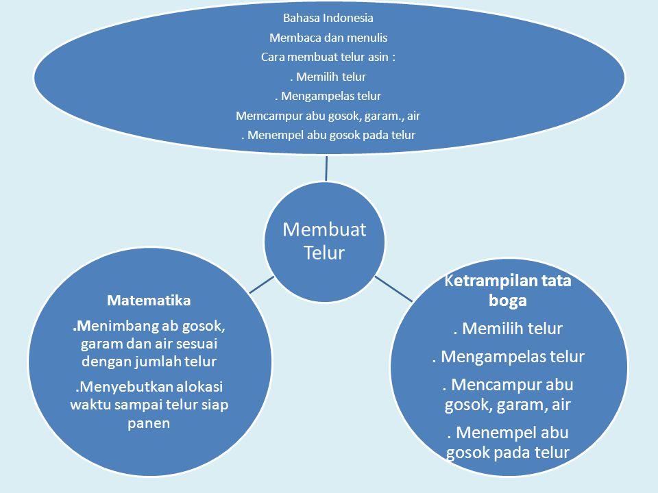 Bahasa Indonesia Membaca dan menulis.Memegang sendok.
