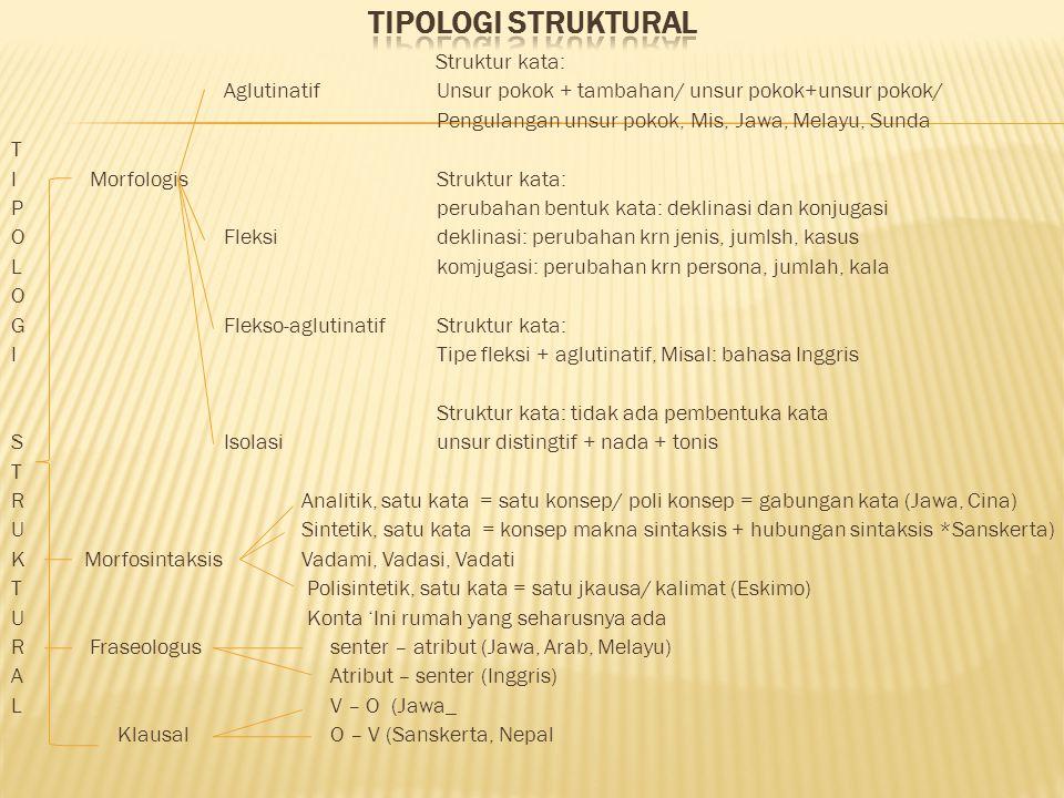 Struktur kata: AglutinatifUnsur pokok + tambahan/ unsur pokok+unsur pokok/ Pengulangan unsur pokok, Mis, Jawa, Melayu, Sunda T I MorfologisStruktur ka