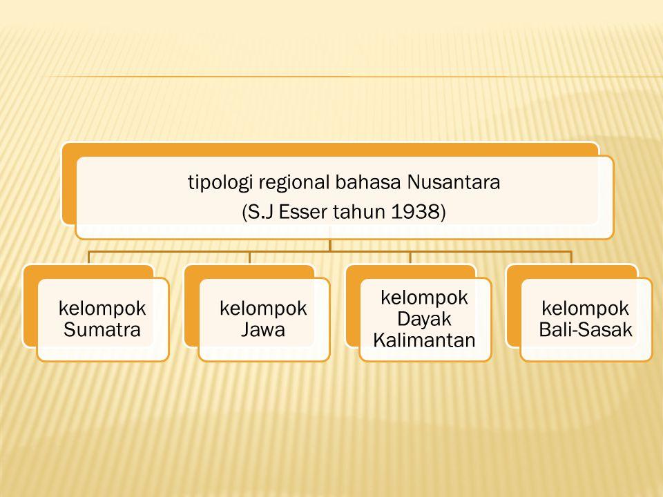 tipologi regional bahasa Nusantara (S.J Esser tahun 1938) kelompok Sumatra kelompok Jawa kelompok Dayak Kalimantan kelompok Bali-Sasak