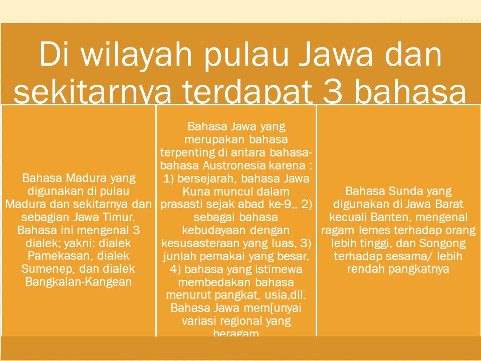 Di wilayah pulau Jawa dan sekitarnya terdapat 3 bahasa Bahasa Madura yang digunakan di pulau Madura dan sekitarnya dan sebagian Jawa Timur. Bahasa ini