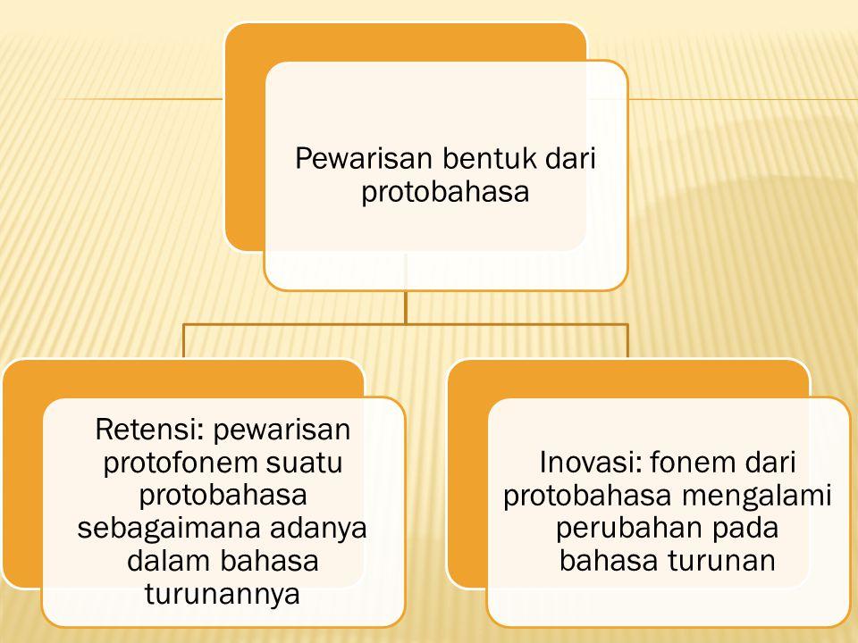 Pewarisan bentuk dari protobahasa Retensi: pewarisan protofonem suatu protobahasa sebagaimana adanya dalam bahasa turunannya Inovasi: fonem dari proto