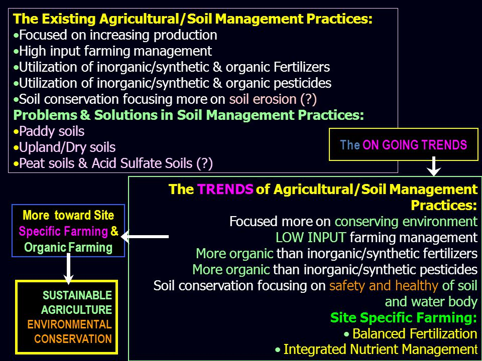 The TRENDS of Agricultural/Soil Management Practices: Focused more on conserving environment LOW INPUT farming management More organic than inorganic/