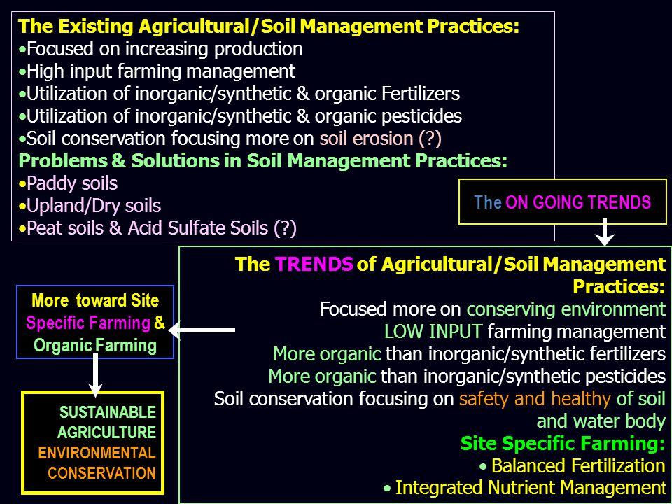 TREN Praktek Pengelolaan Pertanian/Tanah: Lebih Memfokuskan pada Pelestarian Lingkungan Pengelolaan Pertanian Ber-INPUT LUAR RENDAH Penggunaan Pupuk Organik Lebih daripada Pupuk Anorganik Penggunaan Pestisida Organik Lebih daripada Pestisida Anorganik Konservasi Tanah Mencakup Keaman & Kesehatan Tubuh Tanah & Air PERTANIAN SPESIFIK LOKASI: Pemupukan Berimbang Pengelolaan Hara Terpadu TREN YANG BERLAKU Lebih Kearah Pertanian Spesifik Lokasi & Organic Farming PERTANIAN BERKELANJUTAN PELESTARIAN LINGKUNGAN