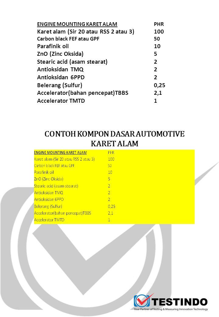 ENGINE MOUNTING KARET ALAMPHR Karet alam (Sir 20 atau RSS 2 atau 3)100 Carbon black FEF atau GPF50 Parafinik oil 10 ZnO (Zinc Oksida)5 Stearic acid (a
