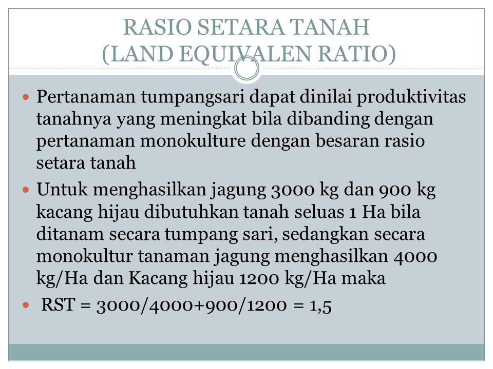 RASIO SETARA TANAH (LAND EQUIVALEN RATIO) Pertanaman tumpangsari dapat dinilai produktivitas tanahnya yang meningkat bila dibanding dengan pertanaman monokulture dengan besaran rasio setara tanah Untuk menghasilkan jagung 3000 kg dan 900 kg kacang hijau dibutuhkan tanah seluas 1 Ha bila ditanam secara tumpang sari, sedangkan secara monokultur tanaman jagung menghasilkan 4000 kg/Ha dan Kacang hijau 1200 kg/Ha maka RST = 3000/4000+900/1200 = 1,5
