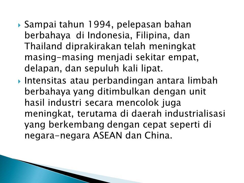  Sampai tahun 1994, pelepasan bahan berbahaya di Indonesia, Filipina, dan Thailand diprakirakan telah meningkat masing-masing menjadi sekitar empat, delapan, dan sepuluh kali lipat.