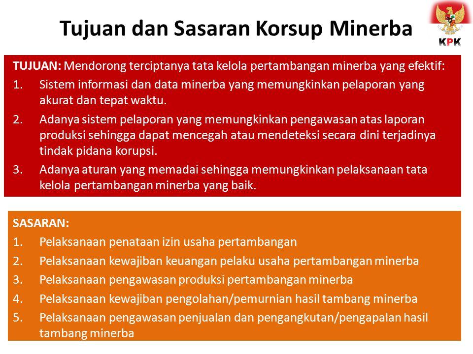 Tujuan dan Sasaran Korsup Minerba TUJUAN: Mendorong terciptanya tata kelola pertambangan minerba yang efektif: 1.Sistem informasi dan data minerba yan