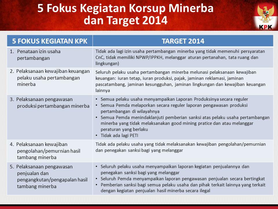 5 FOKUS KEGIATAN KPKTARGET 2014 1.Penataan izin usaha pertambangan Tidak ada lagi izin usaha pertambangan minerba yang tidak memenuhi persyaratan CnC,