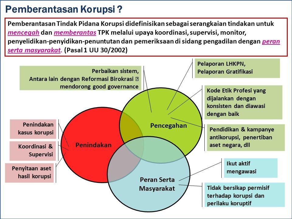 Pemberantasan Tindak Pidana Korupsi didefinisikan sebagai serangkaian tindakan untuk mencegah dan memberantas TPK melalui upaya koordinasi, supervisi, monitor, penyelidikan-penyidikan-penuntutan dan pemeriksaan di sidang pengadilan dengan peran serta masyarakat.