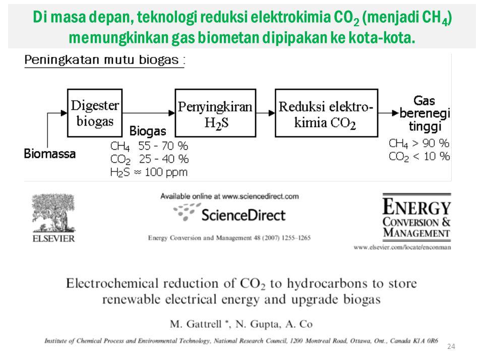 Di masa depan, teknologi reduksi elektrokimia CO 2 (menjadi CH 4 ) memungkinkan gas biometan dipipakan ke kota-kota.