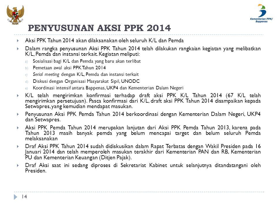PENYUSUNAN AKSI PPK 2014 14  Aksi PPK Tahun 2014 akan dilaksanakan oleh seluruh K/L dan Pemda  Dalam rangka penyusunan Aksi PPK Tahun 2014 telah dil