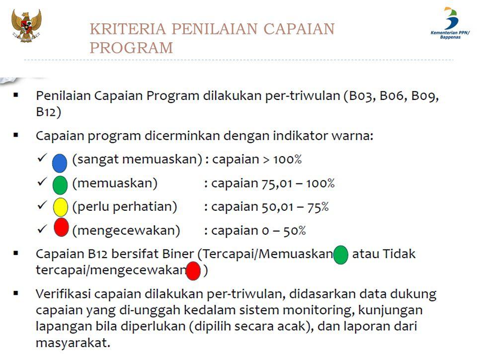 KRITERIA PENILAIAN CAPAIAN PROGRAM