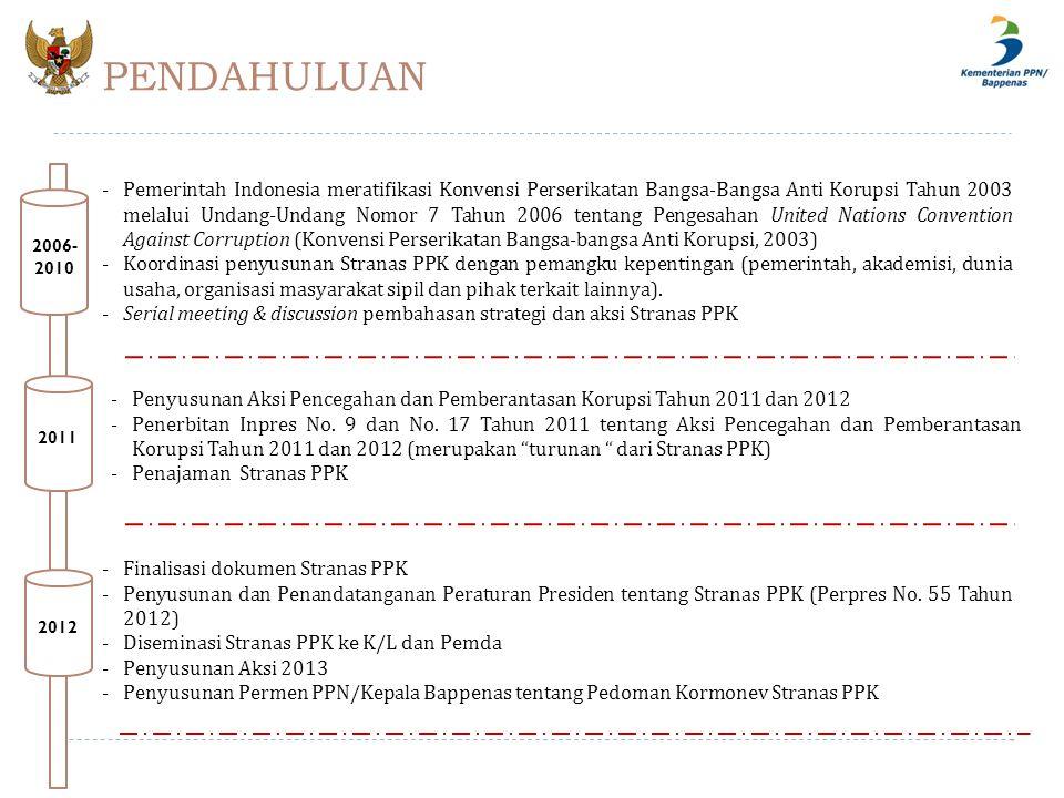 PENDAHULUAN -Pemerintah Indonesia meratifikasi Konvensi Perserikatan Bangsa-Bangsa Anti Korupsi Tahun 2003 melalui Undang-Undang Nomor 7 Tahun 2006 te