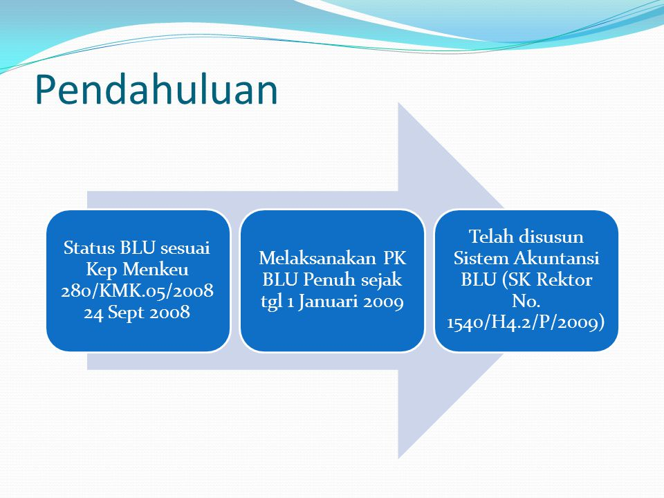 Pendahuluan Status BLU sesuai Kep Menkeu 280/KMK.05/2008 24 Sept 2008 Melaksanakan PK BLU Penuh sejak tgl 1 Januari 2009 Telah disusun Sistem Akuntans