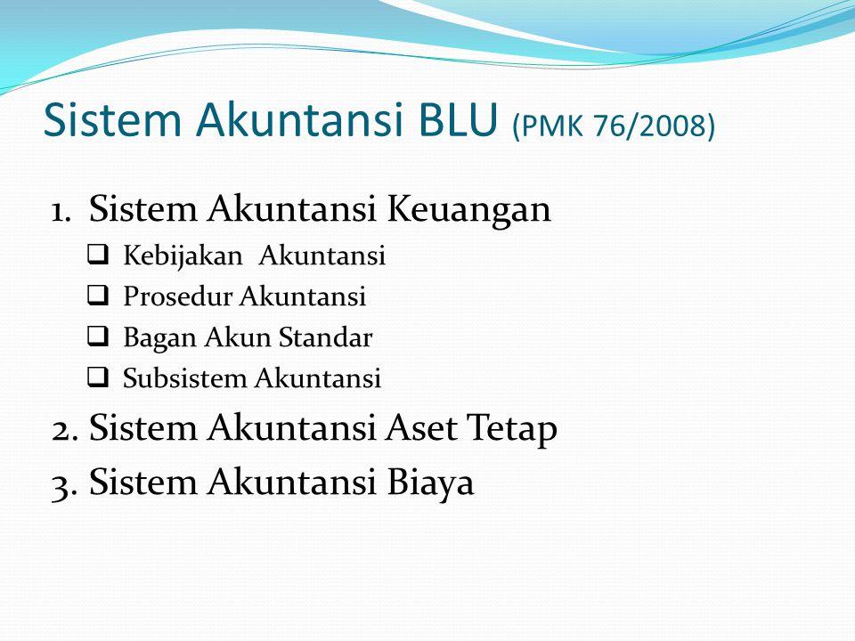 Sistem Akuntansi BLU (PMK 76/2008) 1.Sistem Akuntansi Keuangan  Kebijakan Akuntansi  Prosedur Akuntansi  Bagan Akun Standar  Subsistem Akuntansi 2