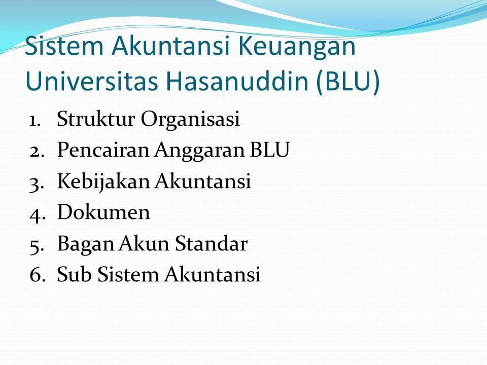 Sistem Akuntansi Keuangan Universitas Hasanuddin (BLU) 1.Struktur Organisasi 2.Pencairan Anggaran BLU 3.Kebijakan Akuntansi 4.Dokumen 5.Bagan Akun Sta