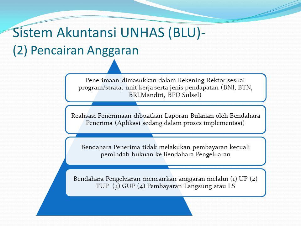 Sistem Akuntansi UNHAS (BLU)- (2) Pencairan Anggaran Penerimaan dimasukkan dalam Rekening Rektor sesuai program/strata, unit kerja serta jenis pendapa
