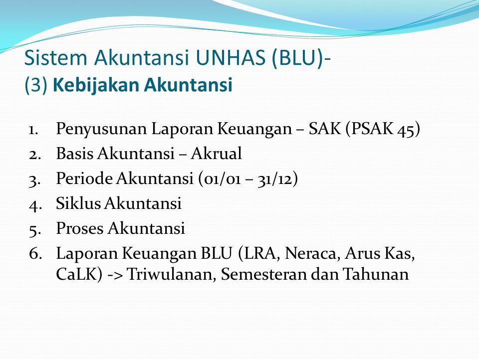 Sistem Akuntansi UNHAS (BLU)- (3) Kebijakan Akuntansi 1.Penyusunan Laporan Keuangan – SAK (PSAK 45) 2.Basis Akuntansi – Akrual 3.Periode Akuntansi (01/01 – 31/12) 4.Siklus Akuntansi 5.Proses Akuntansi 6.Laporan Keuangan BLU (LRA, Neraca, Arus Kas, CaLK) -> Triwulanan, Semesteran dan Tahunan