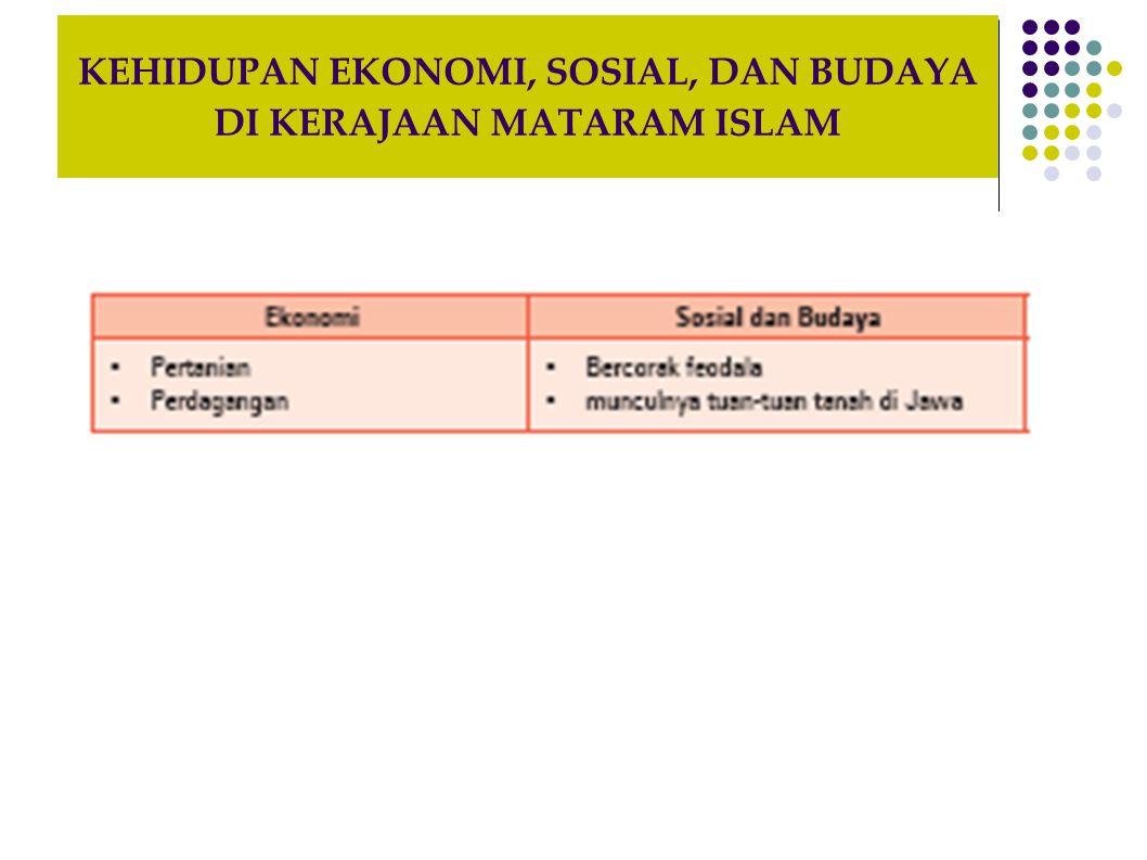 KEHIDUPAN EKONOMI, SOSIAL, DAN BUDAYA DI KERAJAAN MATARAM ISLAM
