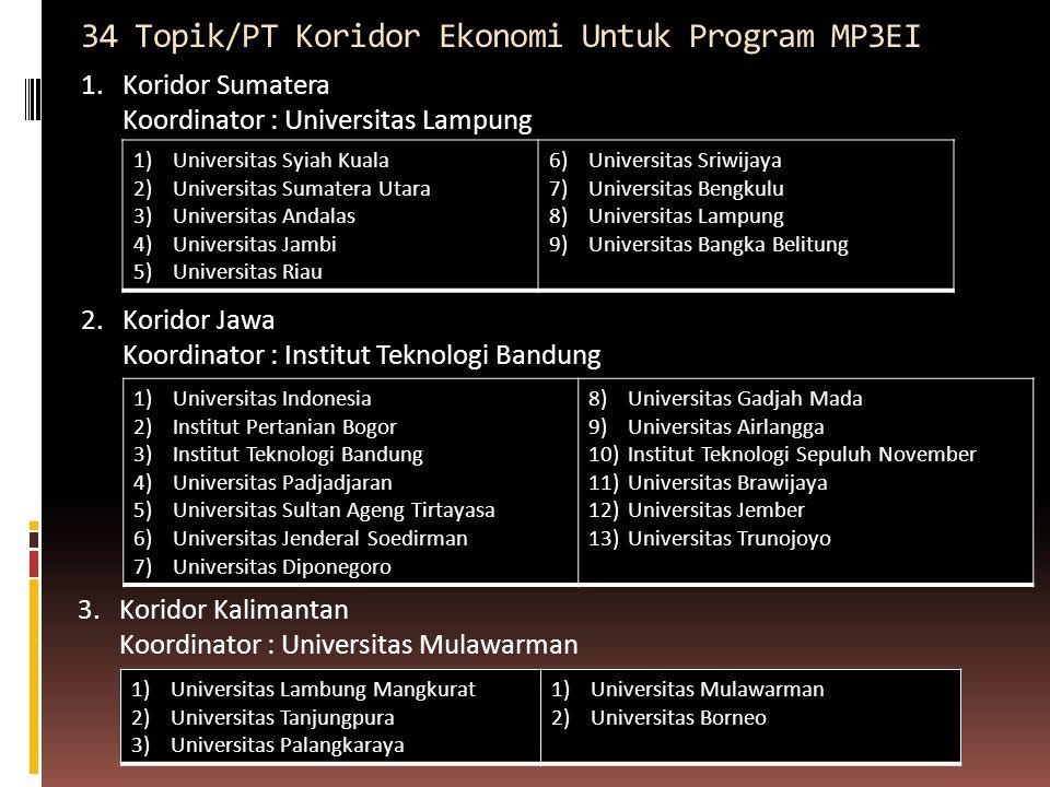 34 Topik/PT Koridor Ekonomi Untuk Program MP3EI 1.Koridor Sumatera Koordinator : Universitas Lampung 1)Universitas Syiah Kuala 2)Universitas Sumatera