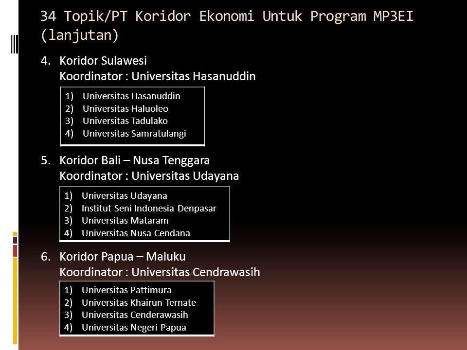 34 Topik/PT Koridor Ekonomi Untuk Program MP3EI (lanjutan) 4.Koridor Sulawesi Koordinator : Universitas Hasanuddin 5.Koridor Bali – Nusa Tenggara Koor