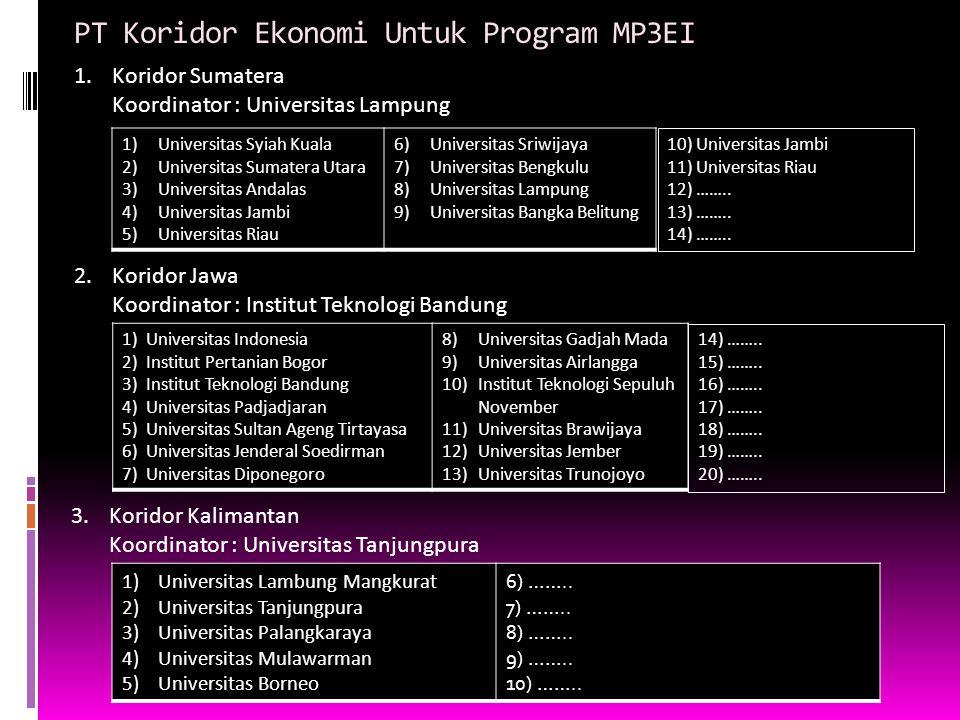 PT Koridor Ekonomi Untuk Program MP3EI 1.Koridor Sumatera Koordinator : Universitas Lampung 1)Universitas Syiah Kuala 2)Universitas Sumatera Utara 3)U