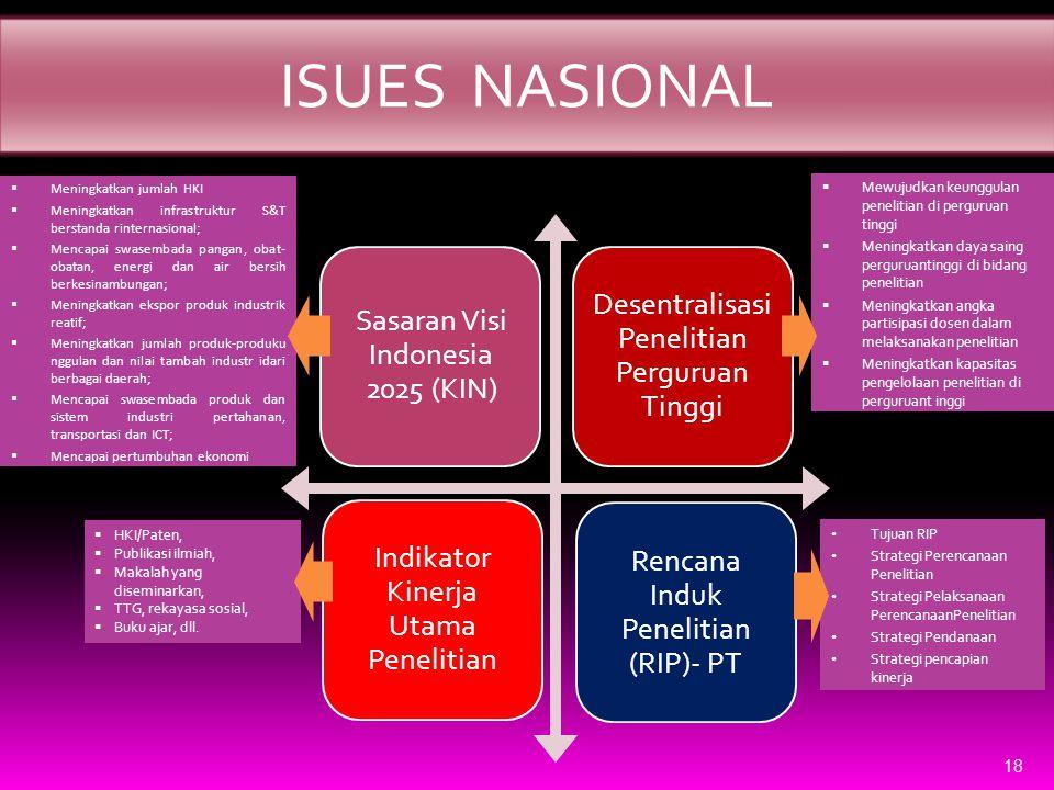 18 Sasaran Visi Indonesia 2025 (KIN) Desentralisasi Penelitian Perguruan Tinggi Rencana Induk Penelitian (RIP)- PT Indikator Kinerja Utama Penelitian