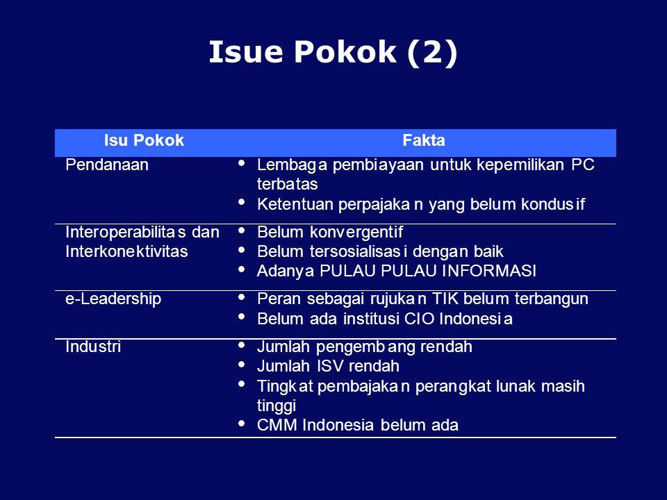 Isue Pokok (2) Isu Pokok Fakta Pendanaan  Lembaga pembiayaan untuk kepemilikan PC terbatas  Ketentuan perpajakan yang belum kondusif Interoperabilitas dan Interkonektivitas  Belum konvergentif  Belum tersosialisasi dengan baik  Adanya PULAU PULAU INFORMASI e-Leadership  Peran sebagai rujukan TIK belumterbangun  Belum ada institusi CIO Indonesia Industri  Jumlahpengembang rendah  Jumlah ISV rendah  Tingkat pembajakan perangkat lunak masih tinggi  CMM Indonesia belum ada