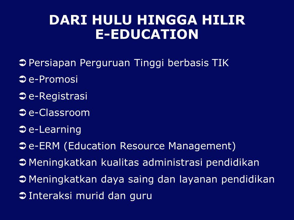 DARI HULU HINGGA HILIR E-EDUCATION  Persiapan Perguruan Tinggi berbasis TIK  e-Promosi  e-Registrasi  e-Classroom  e-Learning  e-ERM (Education