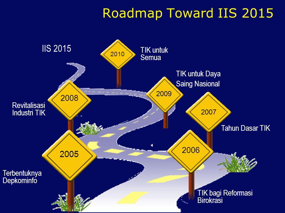 2007 2005 2008 2006 2009 IIS 2015 Roadmap Toward IIS 2015 Tahun Dasar TIK Terbentuknya Depkominfo TIK bagi Reformasi Birokrasi Revitalisasi Industri TIK TIK untuk Daya Saing Nasional 2010 TIK untuk Semua