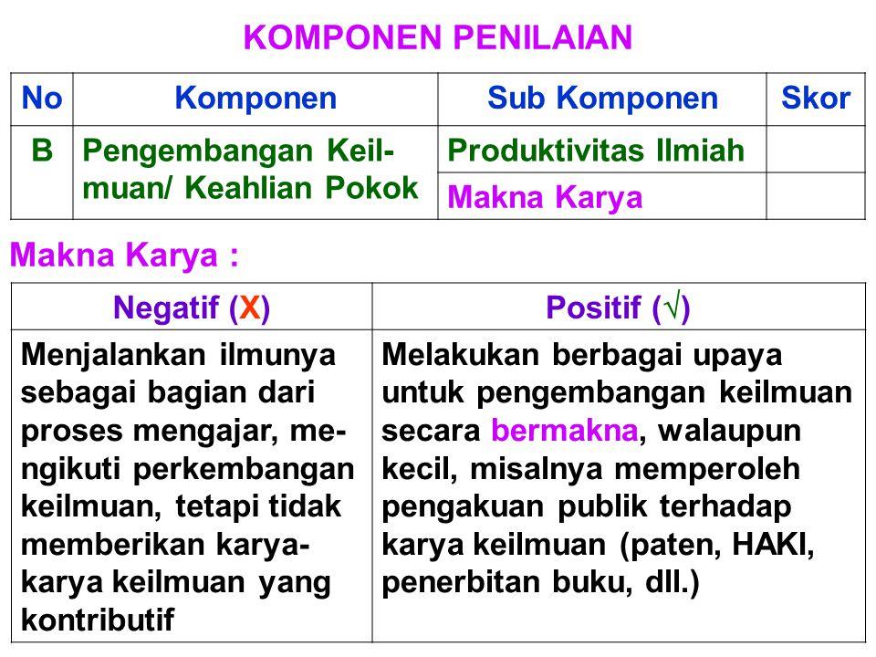 KOMPONEN PENILAIAN NoKomponenSub KomponenSkor BPengembangan Keil- muan/ Keahlian Pokok Produktivitas Ilmiah Makna Karya Makna Karya : Negatif (X) Posi