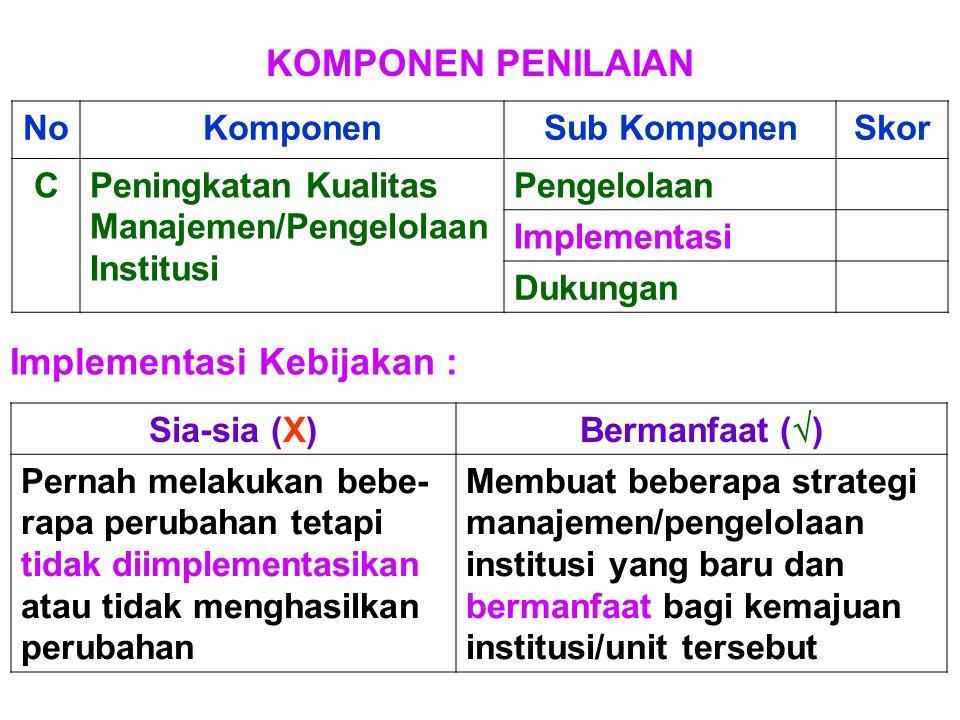 KOMPONEN PENILAIAN NoKomponenSub KomponenSkor CPeningkatan Kualitas Manajemen/Pengelolaan Institusi Pengelolaan Implementasi Dukungan Implementasi Keb